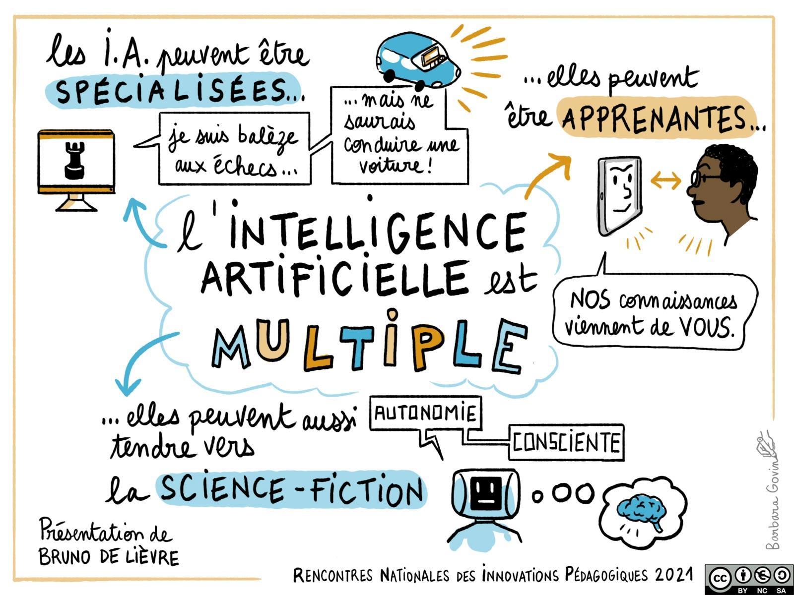 07. Bruno De Lievre - intelligence artificielle multiple