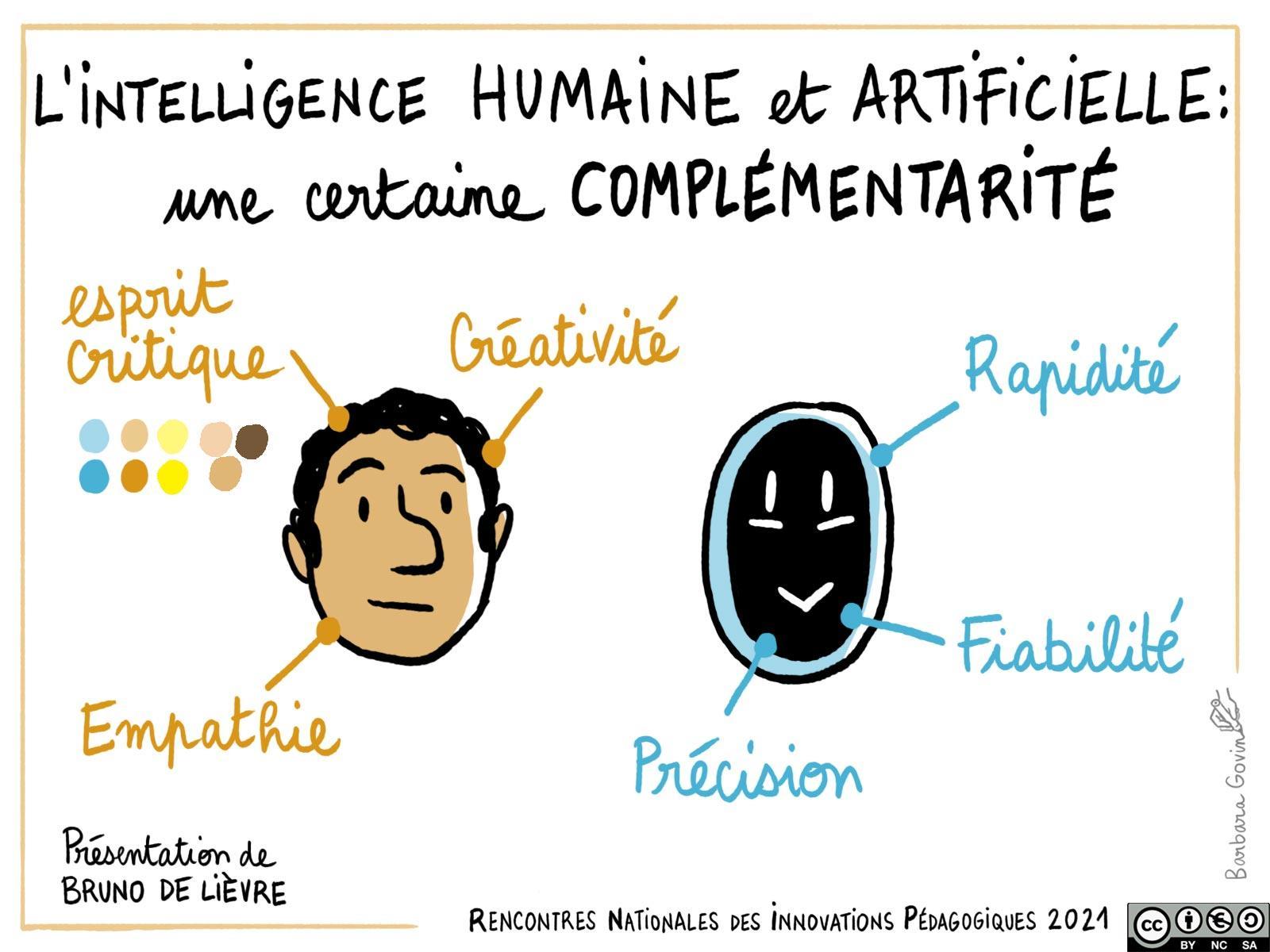 08. Bruno De Lievre - intelligences complémentaires