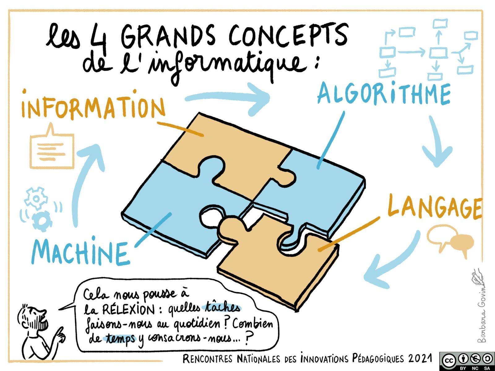 02. Gilles Dowek - Grand concepts de l'informatique