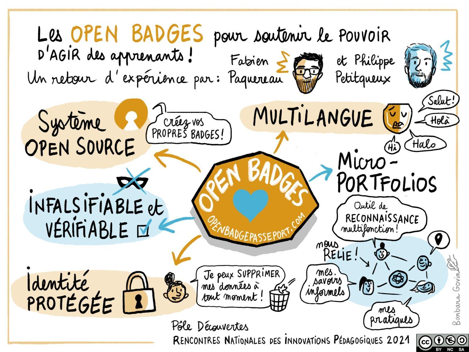 19. Pôle découverte - Open badges