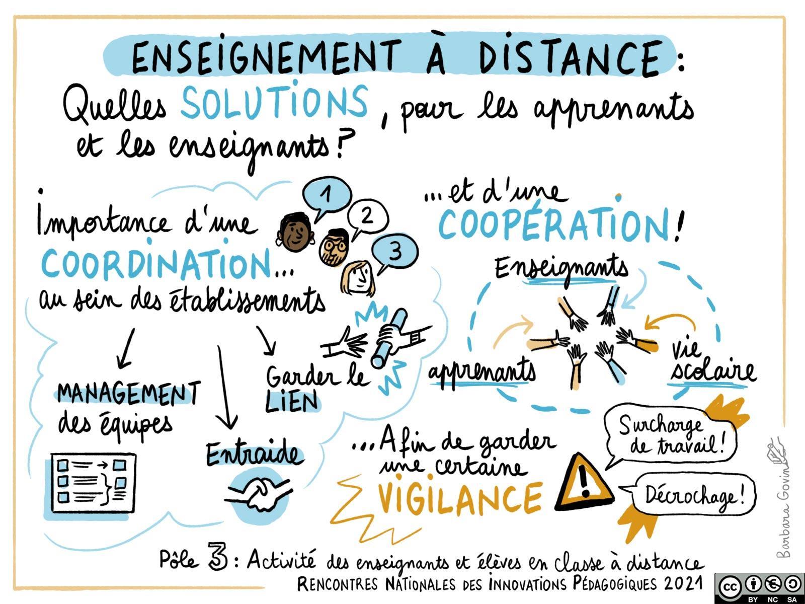 15. Pôle 3 - enseignement à distance - solutions